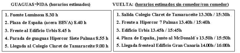 guaguas campus