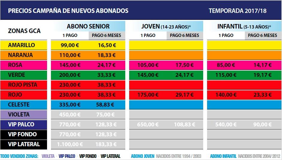 Precios abonos CB Gran Canaria 2017-2018